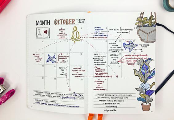 Mynd Map – mehr als nur ein Kalender
